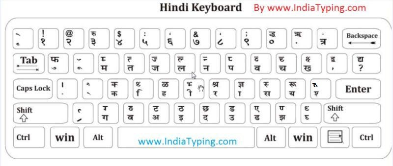 Hindi remington Keyboard devlys and krutidev2