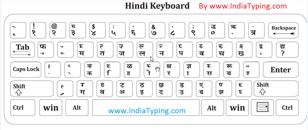 Hindi Keyboard | Hindi typing keyboard | Hindi keyboard layout
